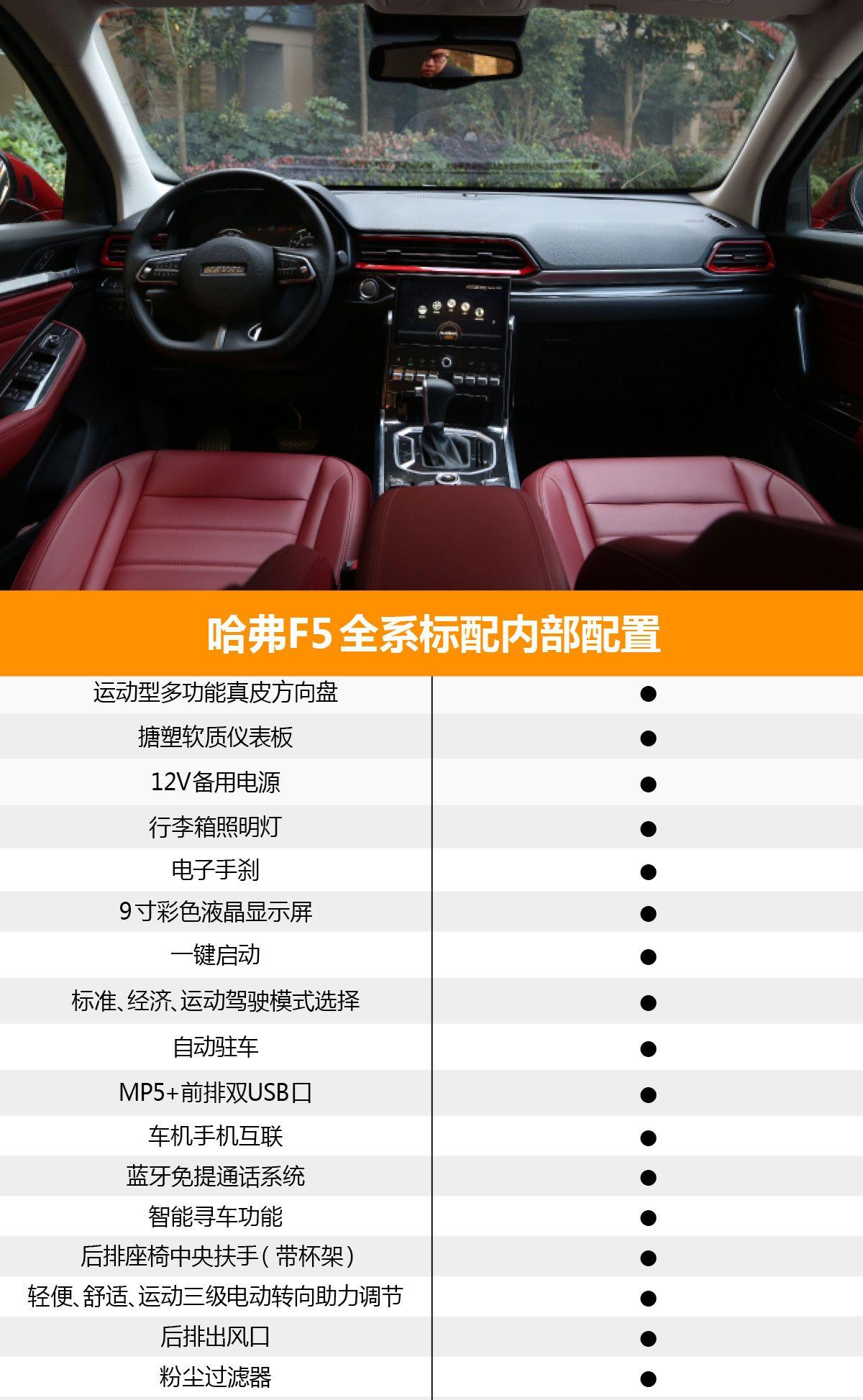 首推次顶配车型――i潮 哈弗F5购车手册